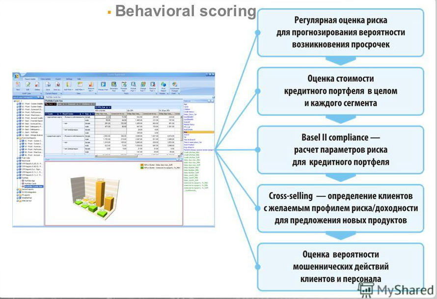 Behavioral-scoring