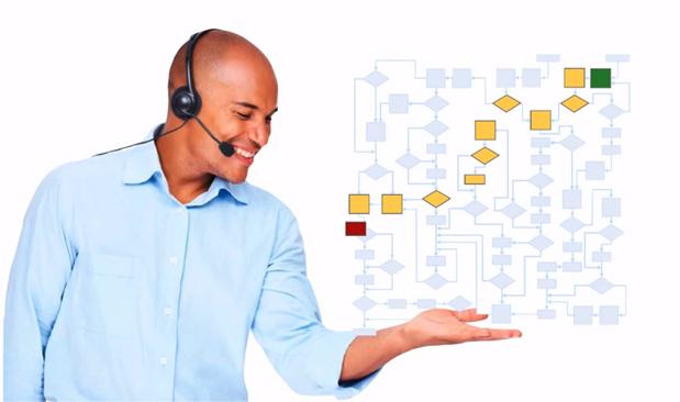 IVR (Interactive Voice Response)