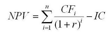 чистая приведённая стоимость (формула), NPV, чистый дисконтированный доход