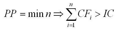 Срок окупаемости инвестиций (формула)