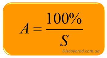 Норма амортизации (формула)