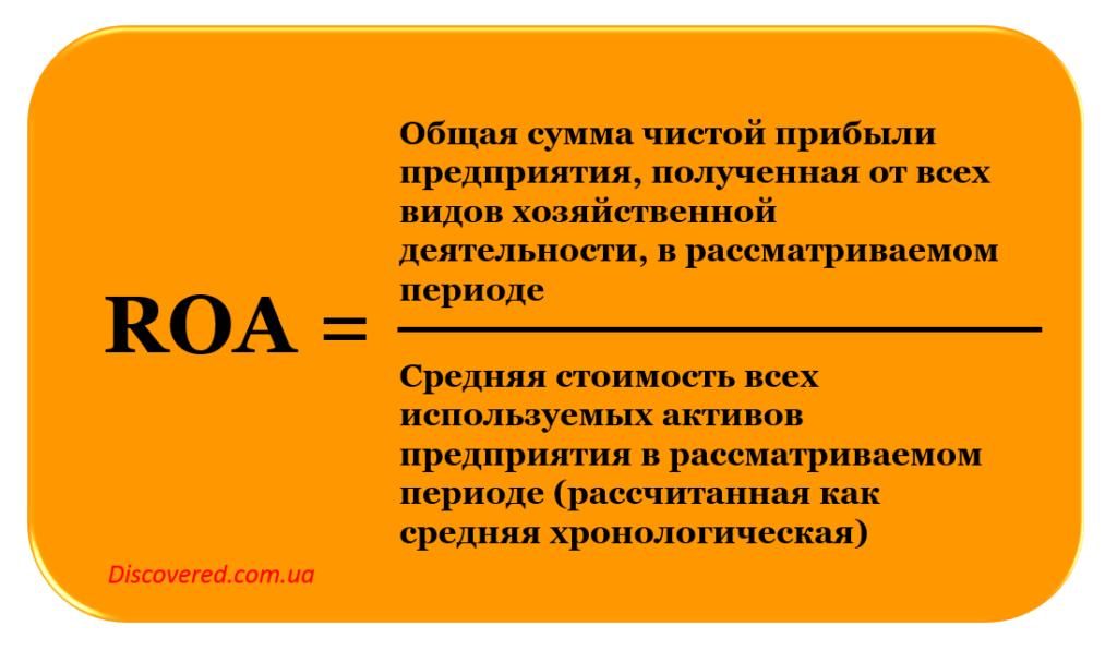 ROA (рентабельность активов)