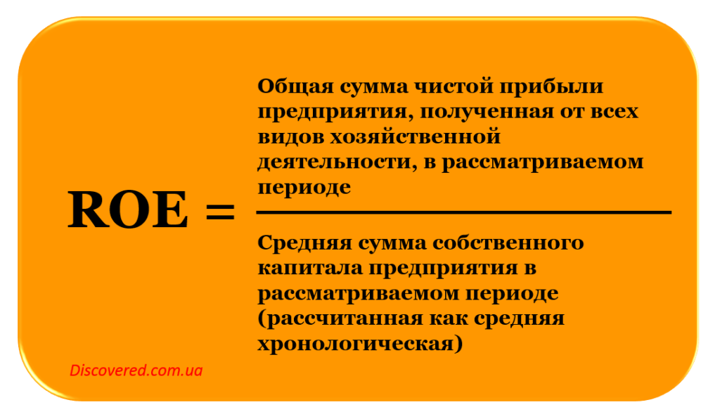 ROE (рентабельность собственного капитала)