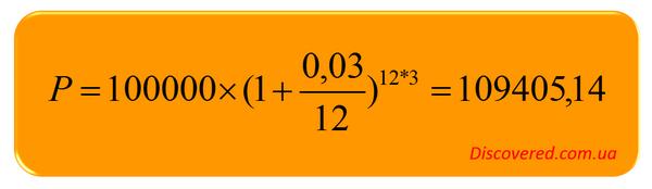Пример расчета сложных процентов
