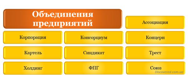 Объединение предприятий