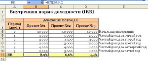Расчёт внутренней ставки доходности в Exel