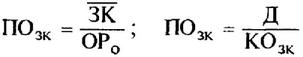Формула расчета периода оборота привлеченного заемного капитала в днях