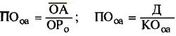 Формула расчета периода оборота оборотных активов в днях