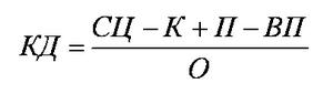 Формула закона денежного обращения